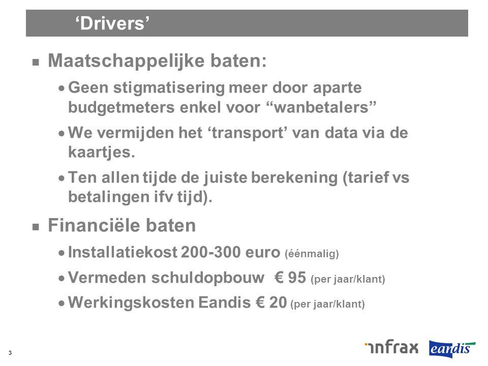 """'Drivers' Maatschappelijke baten:  Geen stigmatisering meer door aparte budgetmeters enkel voor """"wanbetalers""""  We vermijden het 'transport' van data"""