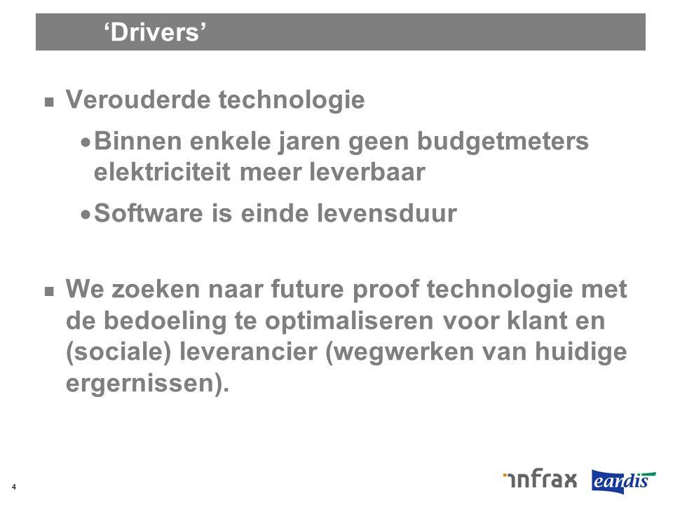 'Drivers' Verouderde technologie  Binnen enkele jaren geen budgetmeters elektriciteit meer leverbaar  Software is einde levensduur We zoeken naar fu