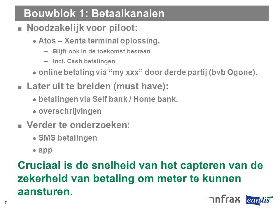 Bouwblok 1: Betaalkanalen Noodzakelijk voor piloot:  Atos – Xenta terminal oplossing. –Blijft ook in de toekomst bestaan –Incl. Cash betalingen  onl