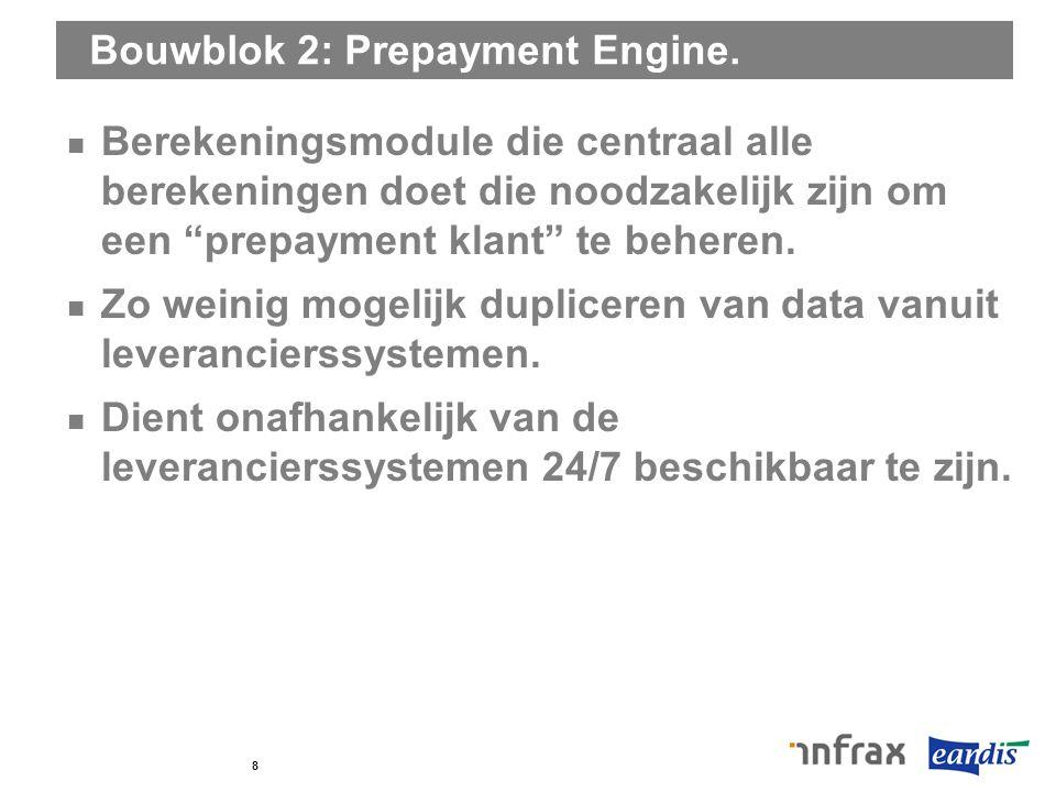 """Bouwblok 2: Prepayment Engine. Berekeningsmodule die centraal alle berekeningen doet die noodzakelijk zijn om een """"prepayment klant"""" te beheren. Zo we"""