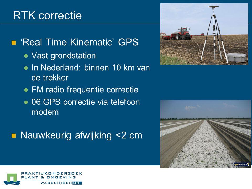RTK correctie 'Real Time Kinematic' GPS Vast grondstation In Nederland: binnen 10 km van de trekker FM radio frequentie correctie 06 GPS correctie via