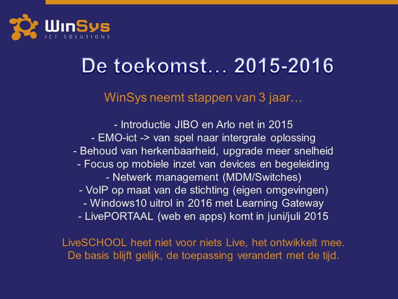 WinSys neemt stappen van 3 jaar… - Introductie JIBO en Arlo net in 2015 - EMO-ict -> van spel naar intergrale oplossing - Behoud van herkenbaarheid, u