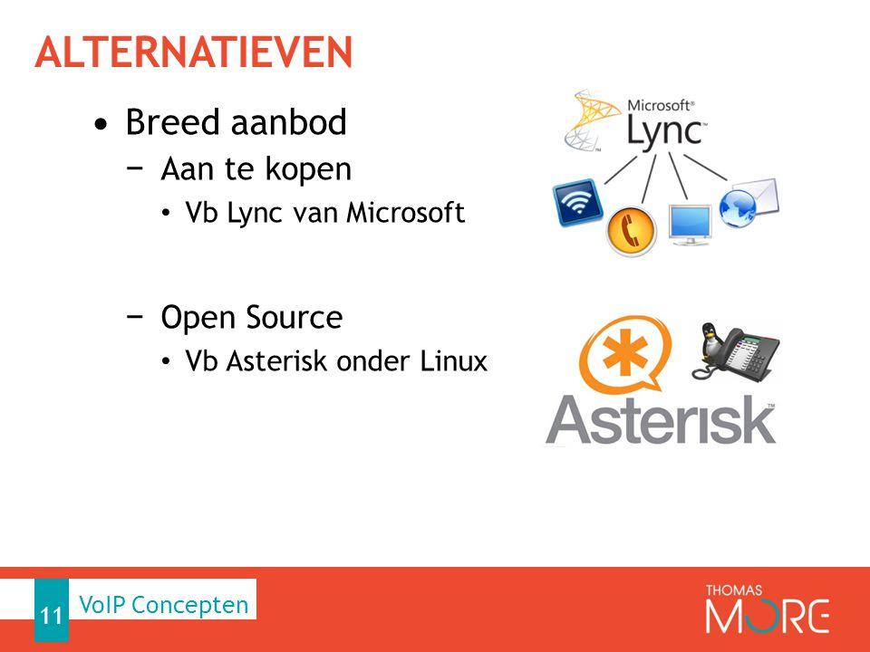 ALTERNATIEVEN Breed aanbod − Aan te kopen Vb Lync van Microsoft − Open Source Vb Asterisk onder Linux 11 VoIP Concepten