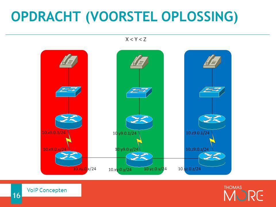 OPDRACHT (VOORSTEL OPLOSSING) 16 VoIP Concepten
