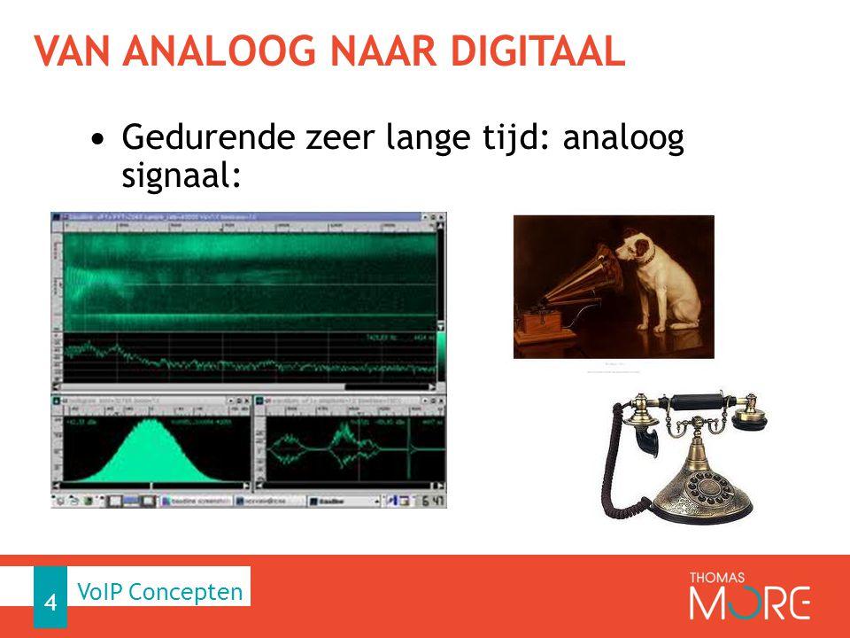 VAN ANALOOG NAAR DIGITAAL Gedurende zeer lange tijd: analoog signaal: 4 VoIP Concepten
