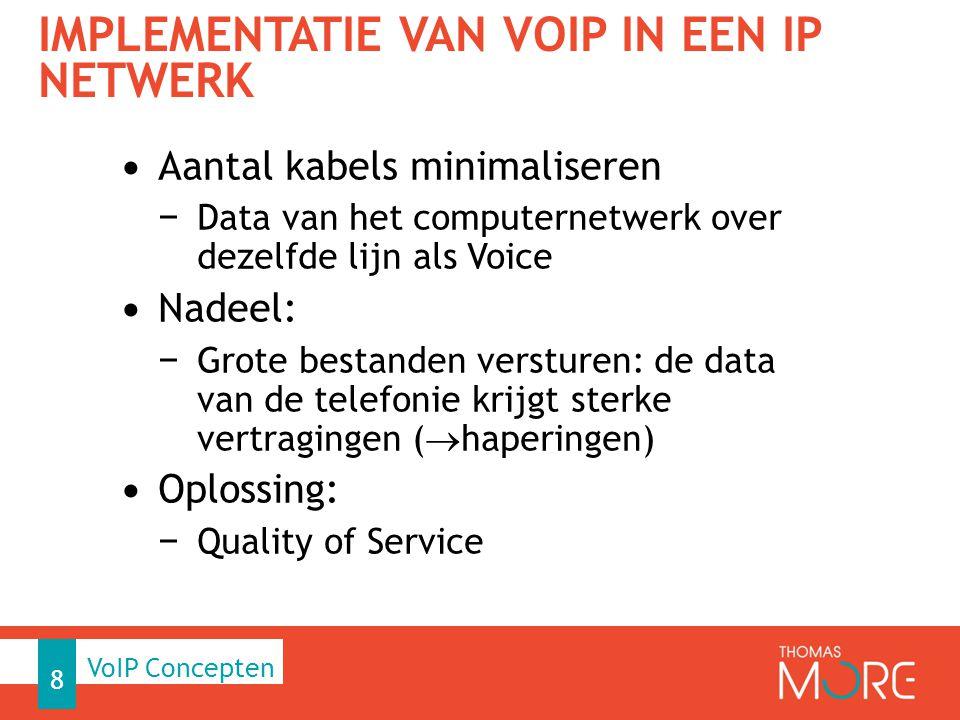 IMPLEMENTATIE VAN VOIP IN EEN IP NETWERK Aantal kabels minimaliseren − Data van het computernetwerk over dezelfde lijn als Voice Nadeel: − Grote besta