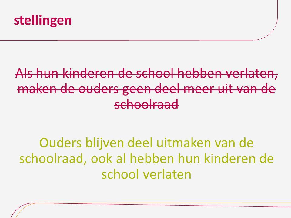 stellingen Als hun kinderen de school hebben verlaten, maken de ouders geen deel meer uit van de schoolraad Ouders blijven deel uitmaken van de school