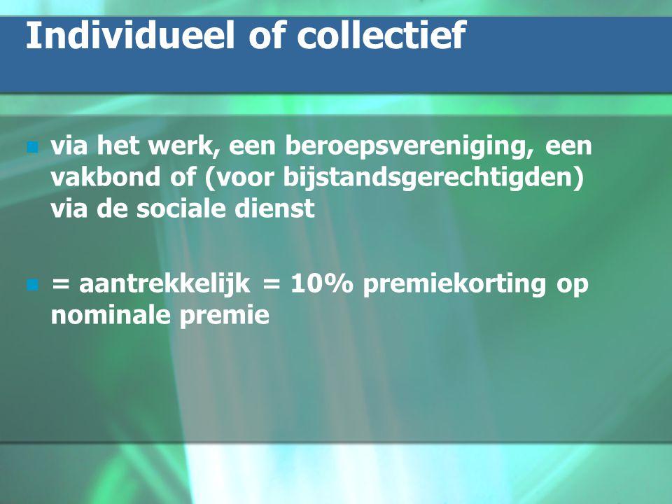 Individueel of collectief via het werk, een beroepsvereniging, een vakbond of (voor bijstandsgerechtigden) via de sociale dienst = aantrekkelijk = 10% premiekorting op nominale premie