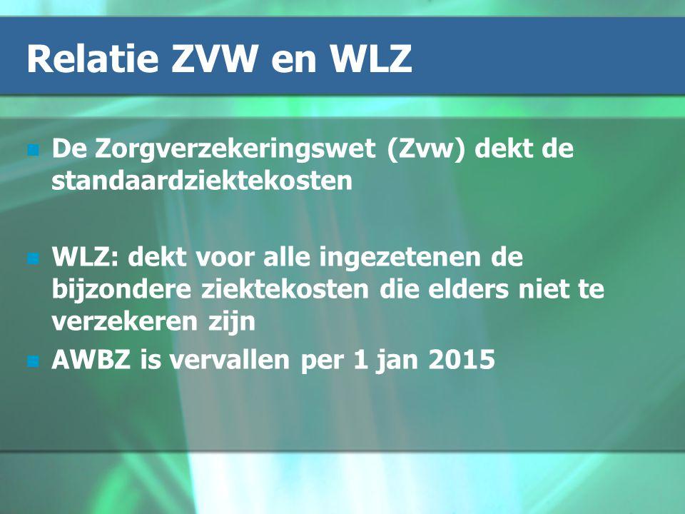 Relatie ZVW en WLZ De Zorgverzekeringswet (Zvw) dekt de standaardziektekosten WLZ: dekt voor alle ingezetenen de bijzondere ziektekosten die elders niet te verzekeren zijn AWBZ is vervallen per 1 jan 2015
