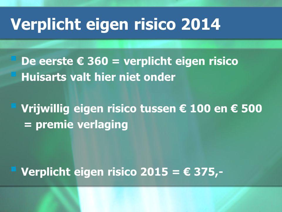 Verplicht eigen risico 2014 De eerste € 360 = verplicht eigen risico Huisarts valt hier niet onder Vrijwillig eigen risico tussen € 100 en € 500 = premie verlaging Verplicht eigen risico 2015 = € 375,-