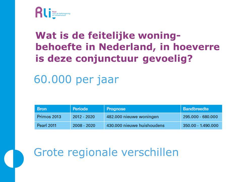 Wat is de feitelijke woning- behoefte in Nederland, in hoeverre is deze conjunctuur gevoelig? 60.000 per jaar Grote regionale verschillen