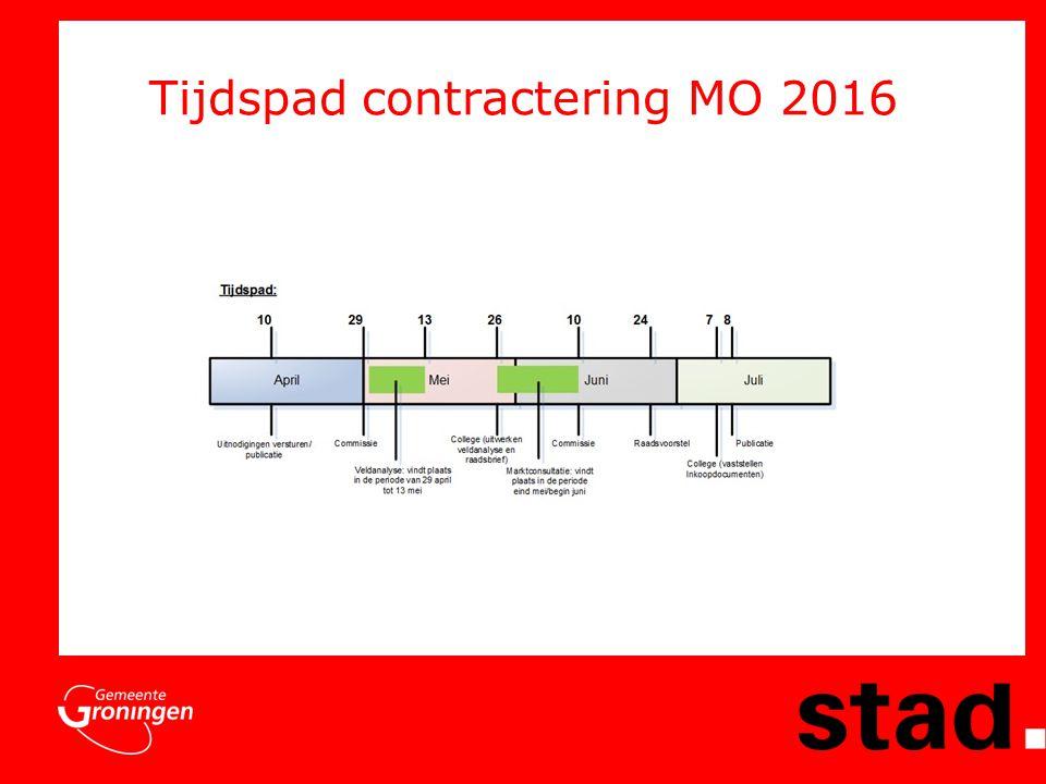 Tijdspad contractering MO 2016