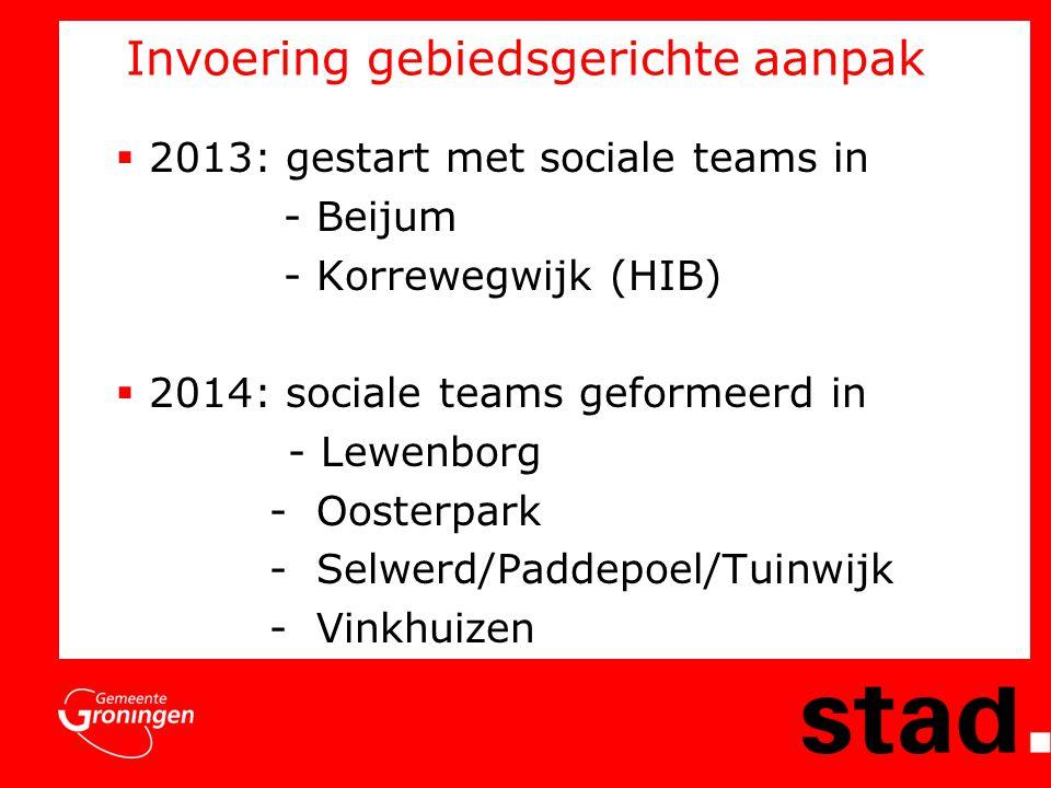 Invoering gebiedsgerichte aanpak  2013: gestart met sociale teams in - Beijum - Korrewegwijk (HIB)  2014: sociale teams geformeerd in - Lewenborg - Oosterpark - Selwerd/Paddepoel/Tuinwijk - Vinkhuizen