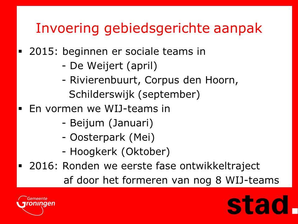 Invoering gebiedsgerichte aanpak  2015: beginnen er sociale teams in - De Weijert (april) - Rivierenbuurt, Corpus den Hoorn, Schilderswijk (september)  En vormen we WIJ-teams in - Beijum (Januari) - Oosterpark (Mei) - Hoogkerk (Oktober)  2016: Ronden we eerste fase ontwikkeltraject af door het formeren van nog 8 WIJ-teams