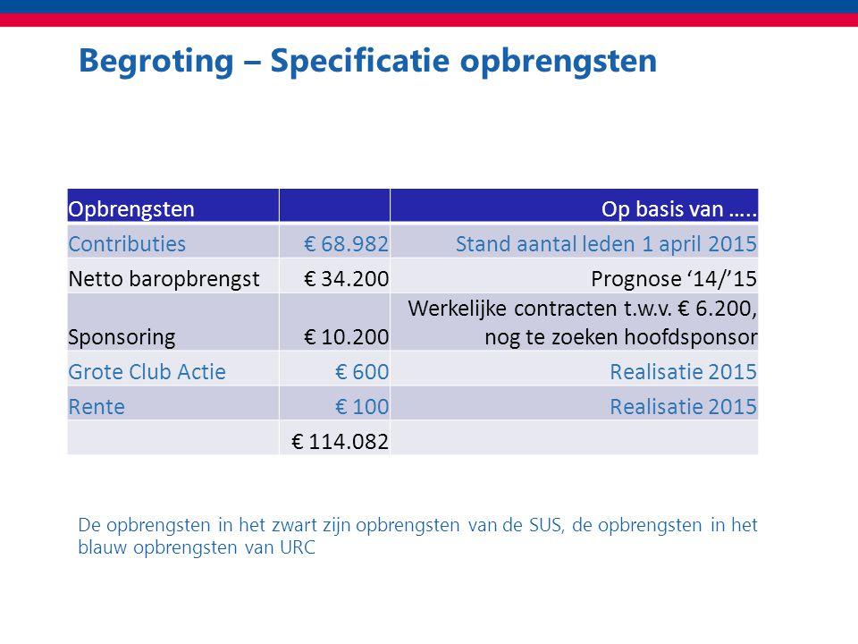 Begroting – Specificatie opbrengsten Totaal OpbrengstenOp basis van …..