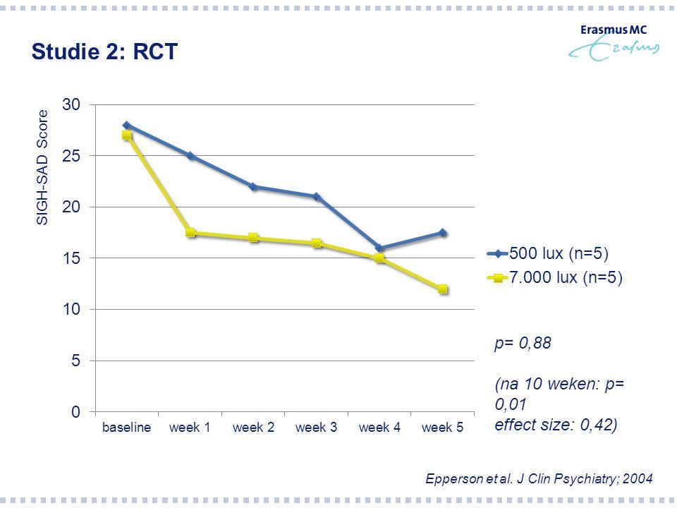 Studie 2: RCT Epperson et al. J Clin Psychiatry; 2004 SIGH-SAD Score p= 0,88 (na 10 weken: p= 0,01 effect size: 0,42)
