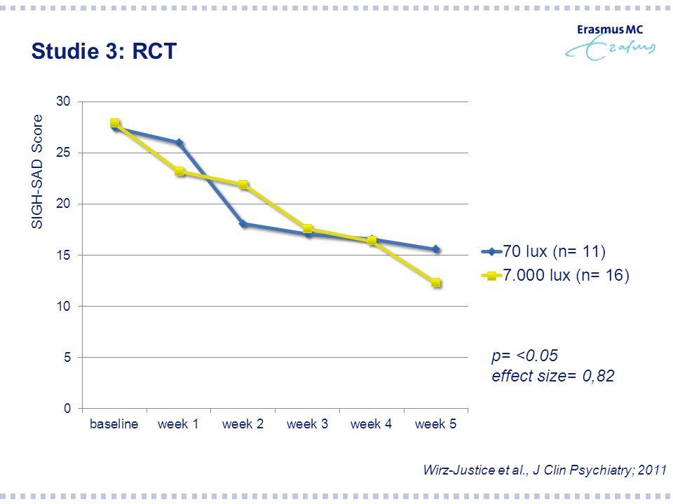 Studie 3: RCT Wirz-Justice et al., J Clin Psychiatry; 2011 SIGH-SAD Score