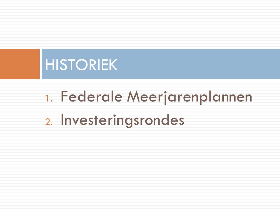 1. Federale Meerjarenplannen 2. Investeringsrondes HISTORIEK