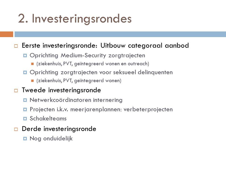 2. Investeringsrondes  Eerste investeringsronde: Uitbouw categoraal aanbod  Oprichting Medium-Security zorgtrajecten (ziekenhuis, PVT, geïntegreerd