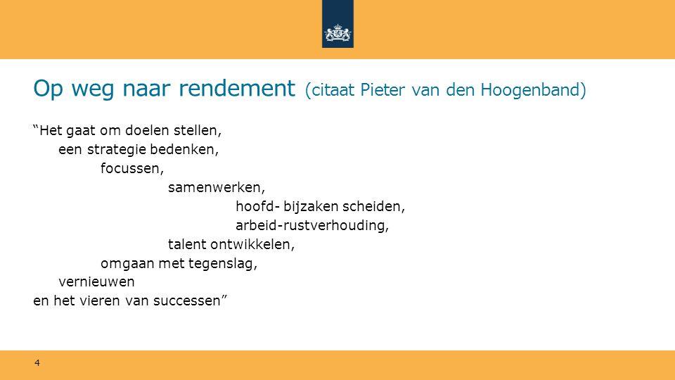 Op weg naar rendement (citaat Pieter van den Hoogenband) Het gaat om doelen stellen, een strategie bedenken, focussen, samenwerken, hoofd- bijzaken scheiden, arbeid-rustverhouding, talent ontwikkelen, omgaan met tegenslag, vernieuwen en het vieren van successen 4