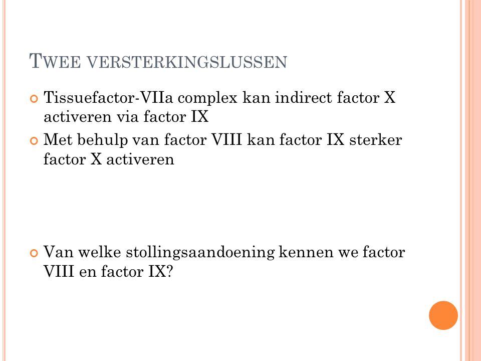 T WEE VERSTERKINGSLUSSEN Tissuefactor-VIIa complex kan indirect factor X activeren via factor IX Met behulp van factor VIII kan factor IX sterker fact