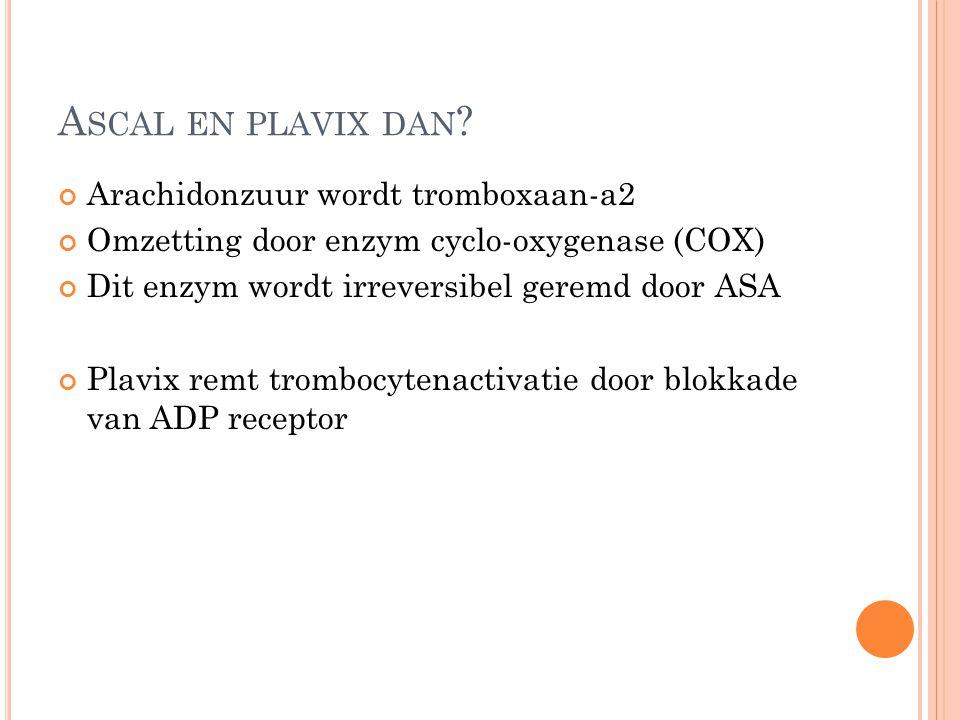 A SCAL EN PLAVIX DAN ? Arachidonzuur wordt tromboxaan-a2 Omzetting door enzym cyclo-oxygenase (COX) Dit enzym wordt irreversibel geremd door ASA Plavi