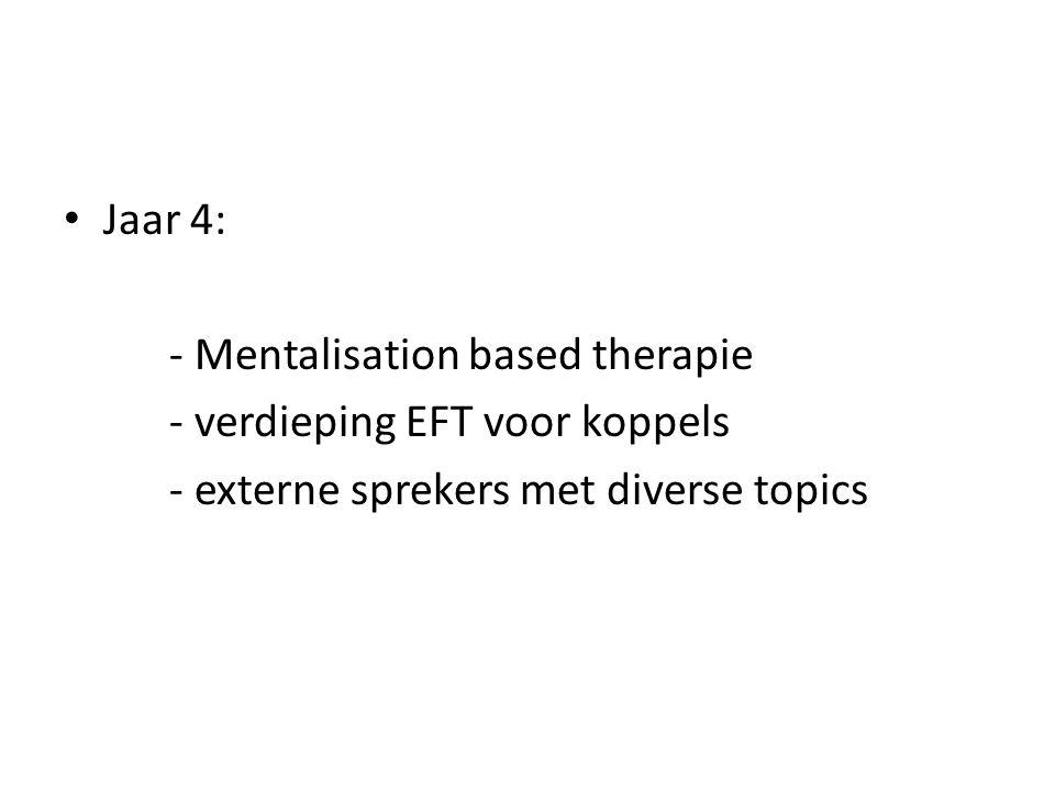 Jaar 4: - Mentalisation based therapie - verdieping EFT voor koppels - externe sprekers met diverse topics