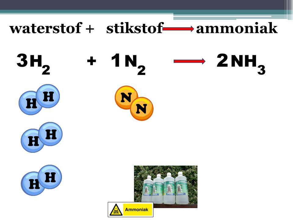 Voorbeeld De volgende reactie is de bereiding van ammoniak uit stikstof en waterstof.