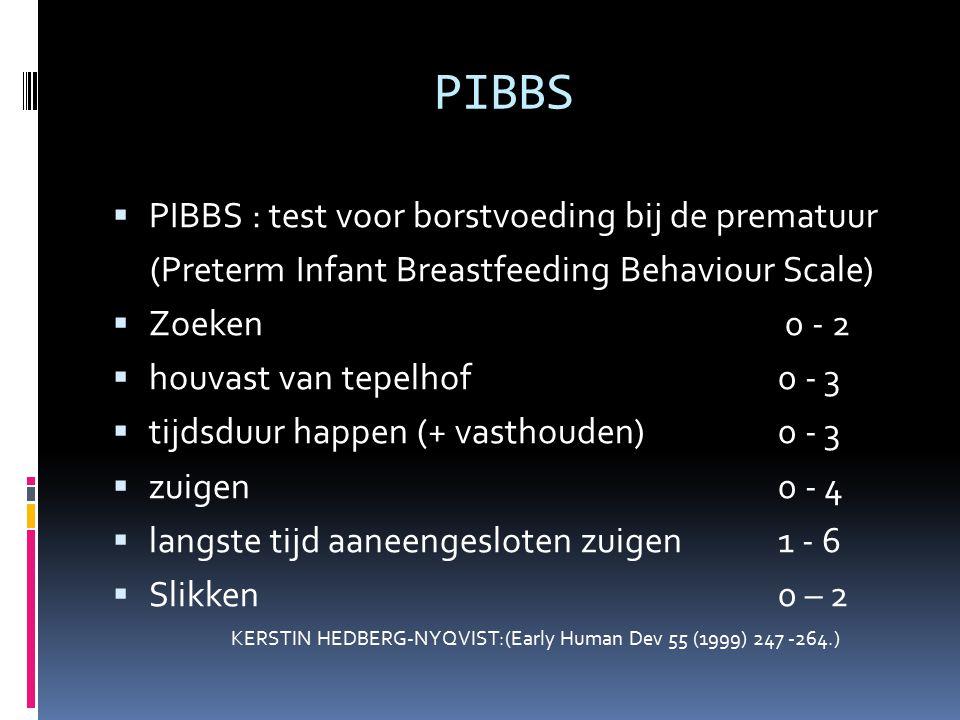 PIBBS  PIBBS : test voor borstvoeding bij de prematuur (Preterm Infant Breastfeeding Behaviour Scale)  Zoeken 0 - 2  houvast van tepelhof 0 - 3  t