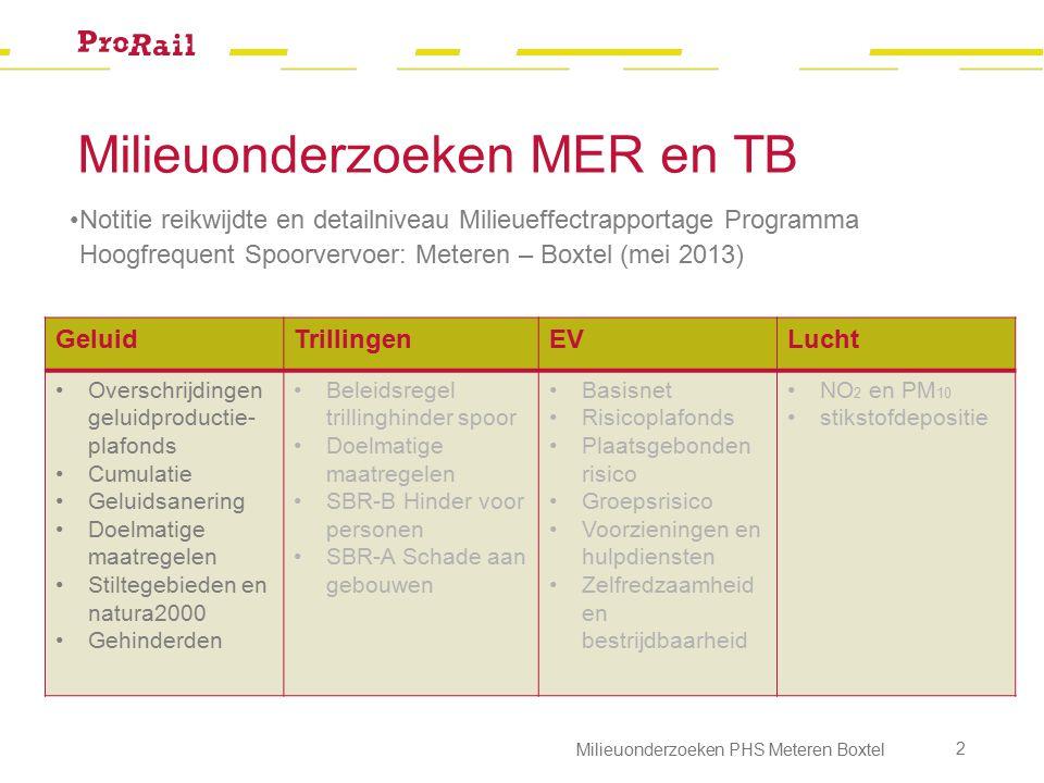Milieuonderzoeken MER en TB Notitie reikwijdte en detailniveau Milieueffectrapportage Programma Hoogfrequent Spoorvervoer: Meteren – Boxtel (mei 2013)