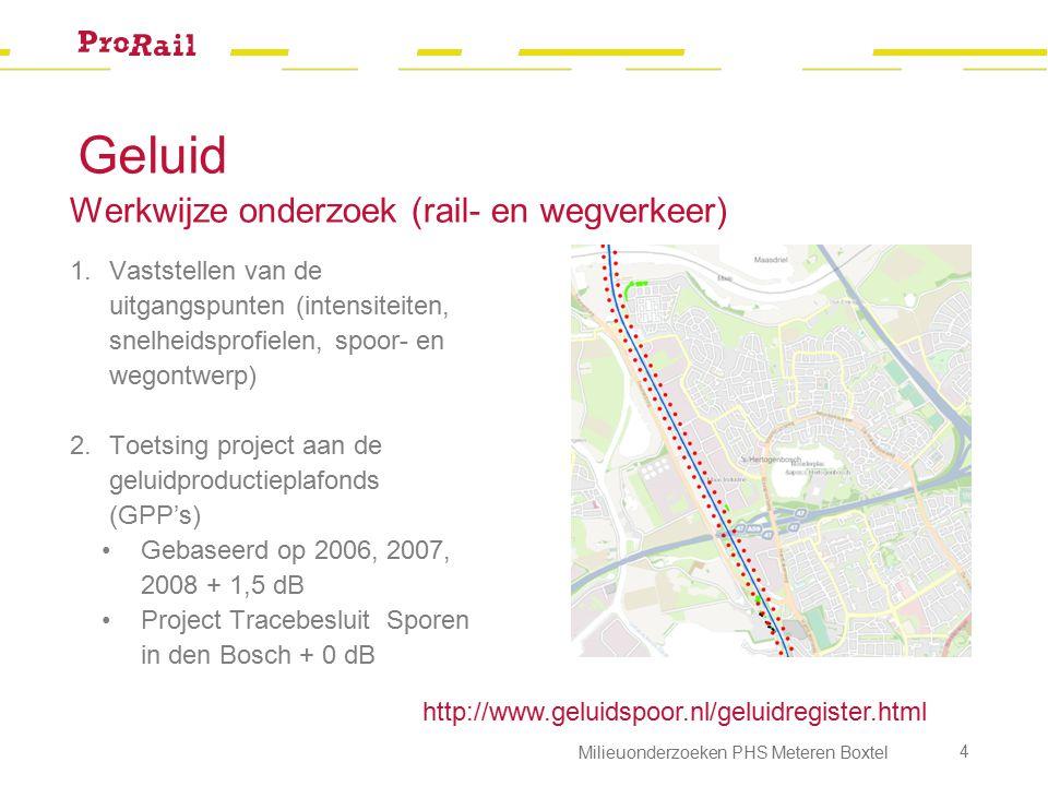 Geluid Werkwijze onderzoek (rail- en wegverkeer) 1.Vaststellen van de uitgangspunten (intensiteiten, snelheidsprofielen, spoor- en wegontwerp) 2.Toets