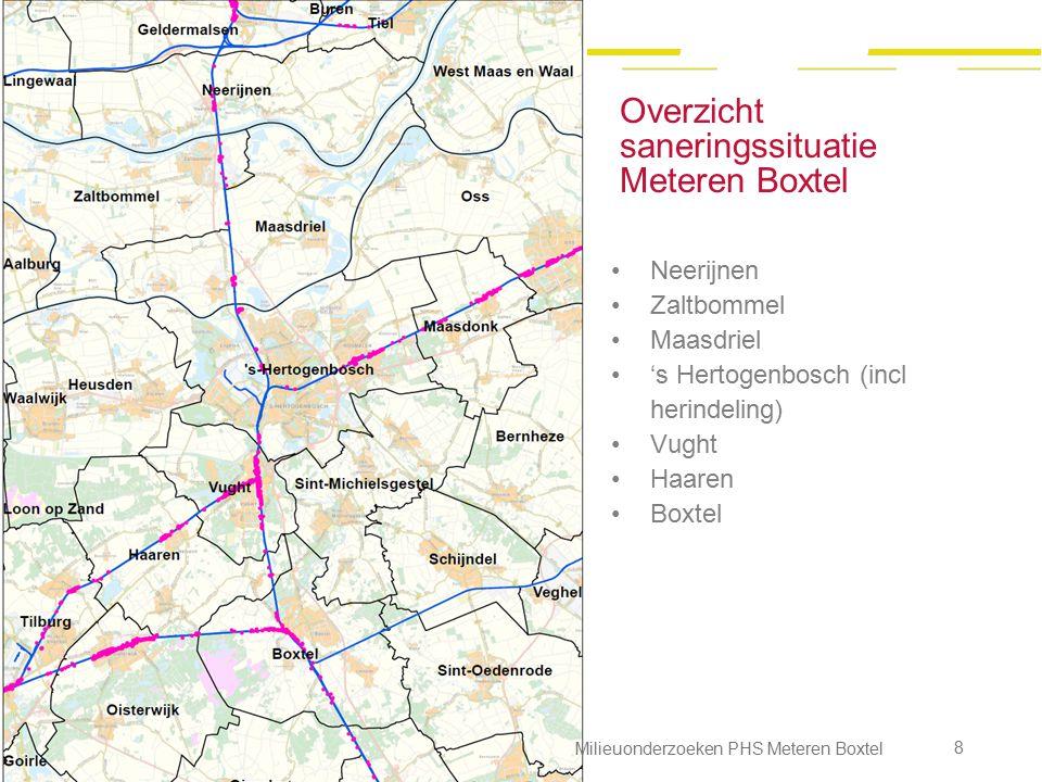 Overzicht saneringssituatie Meteren Boxtel Neerijnen Zaltbommel Maasdriel 's Hertogenbosch (incl herindeling) Vught Haaren Boxtel Milieuonderzoeken PH