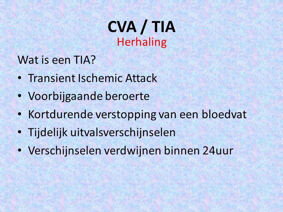 CVA / TIA Herhaling Wat is een TIA? Transient Ischemic Attack Voorbijgaande beroerte Kortdurende verstopping van een bloedvat Tijdelijk uitvalsverschi