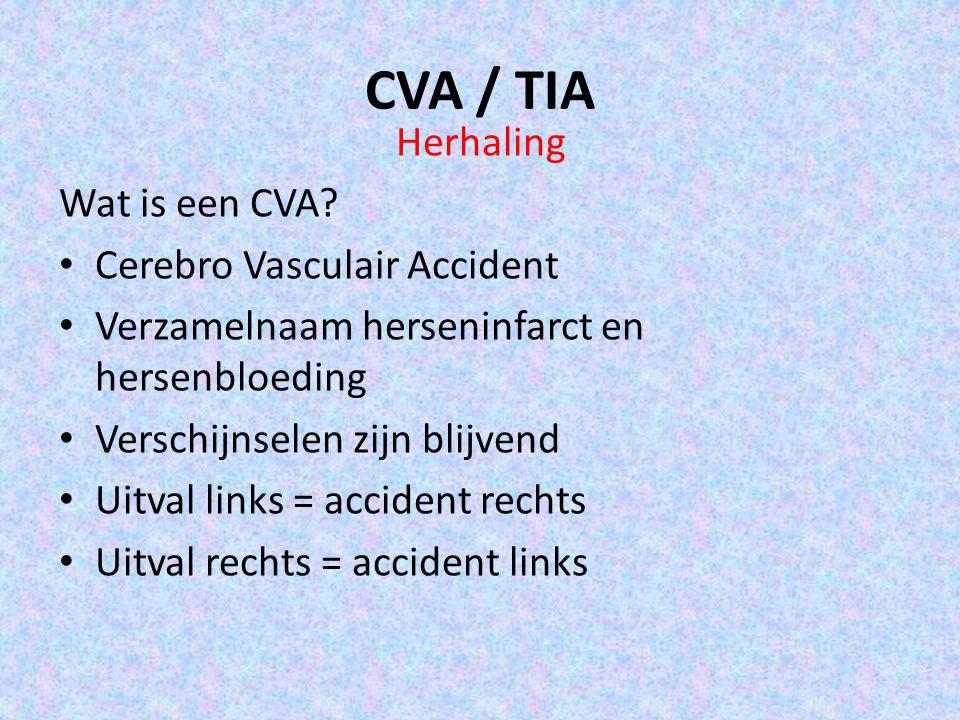 CVA / TIA Herhaling Wat is een CVA.