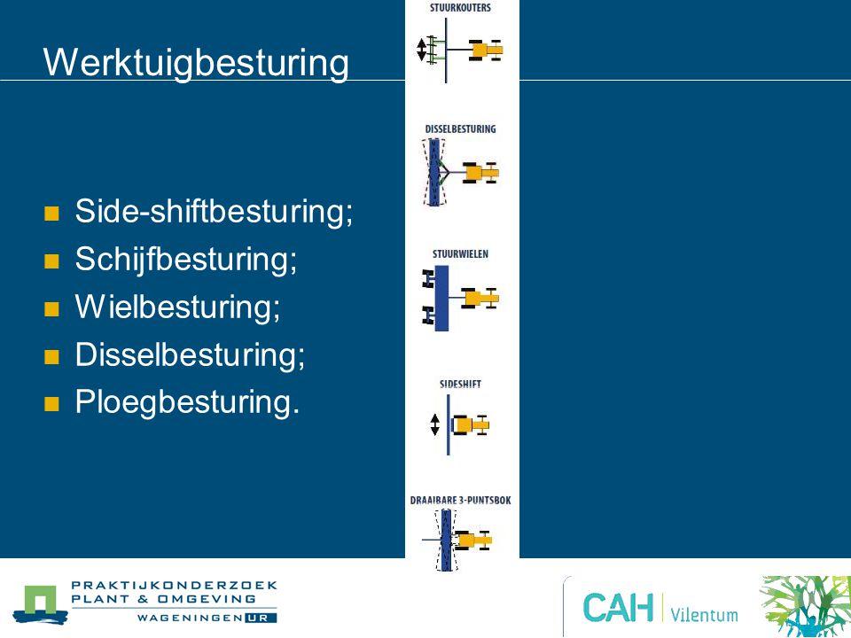 Werktuigbesturing Side-shiftbesturing; Schijfbesturing; Wielbesturing; Disselbesturing; Ploegbesturing.