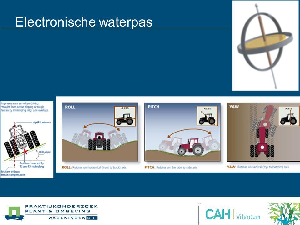 Electronische waterpas