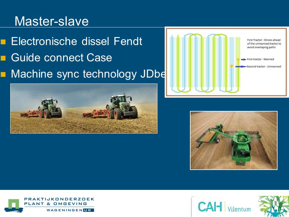 Master-slave Electronische dissel Fendt Guide connect Case Machine sync technology JDbesturing.