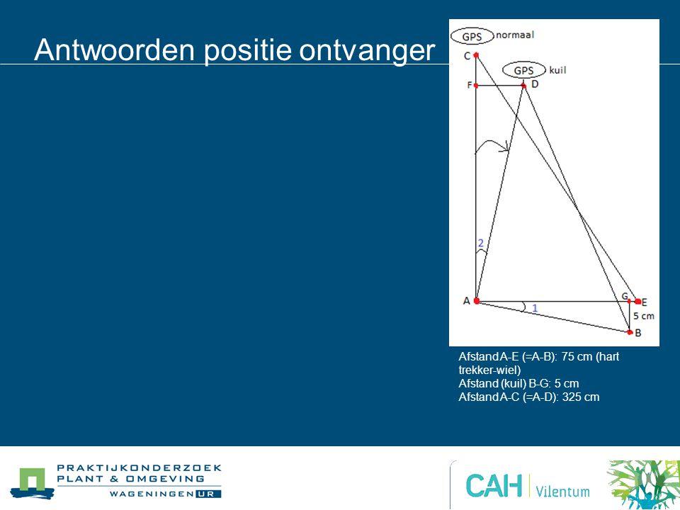 Antwoorden positie ontvanger Afstand A-E (=A-B): 75 cm (hart trekker-wiel) Afstand (kuil) B-G: 5 cm Afstand A-C (=A-D): 325 cm