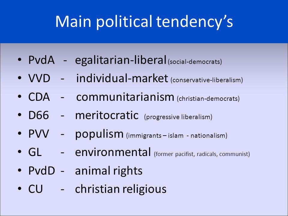 Main political tendency's PvdA -egalitarian-liberal (social-democrats) VVD- individual-market (conservative-liberalism) CDA- communitarianism (christi