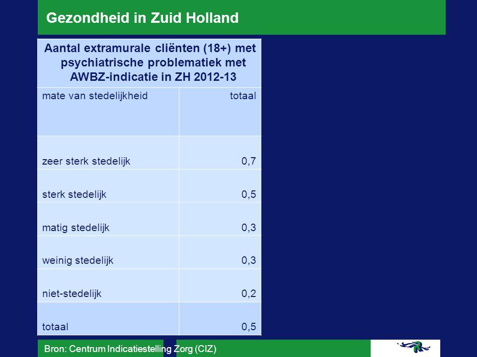Gezondheid in Zuid Holland Aantal extramurale cliënten (18+) met psychiatrische problematiek met AWBZ-indicatie in ZH 2012-13 mate van stedelijkheidto