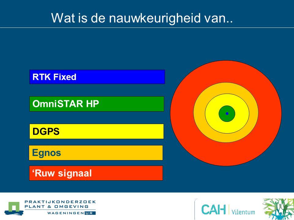 Wat is de nauwkeurigheid van.. 'Ruw signaal DGPS OmniSTAR HP RTK Fixed Egnos