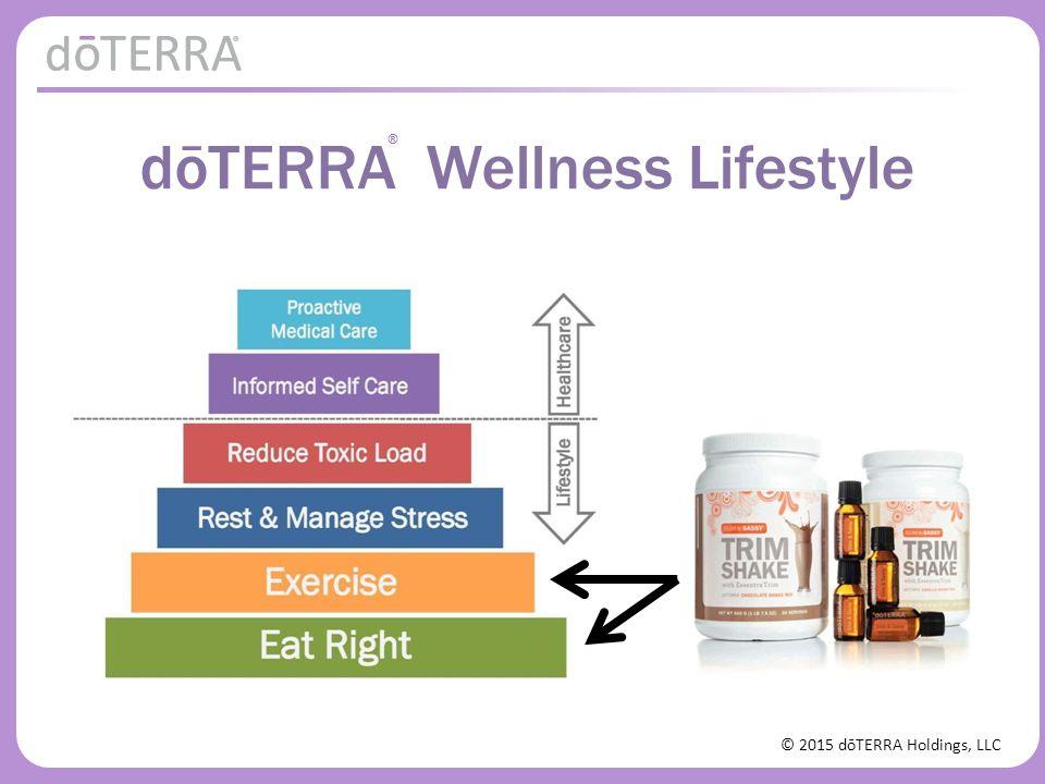 dōTERRA Wellness Lifestyle ®