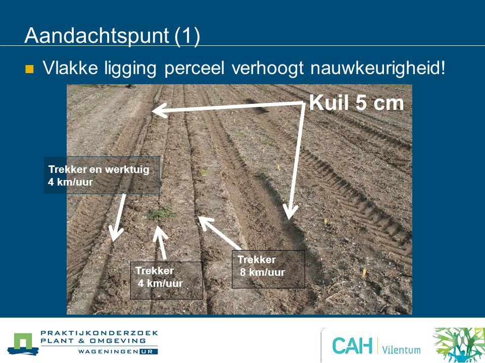 Aandachtspunt (1) Vlakke ligging perceel verhoogt nauwkeurigheid! Kuil 5 cm Trekker 4 km/uur Trekker en werktuig 4 km/uur Trekker 8 km/uur