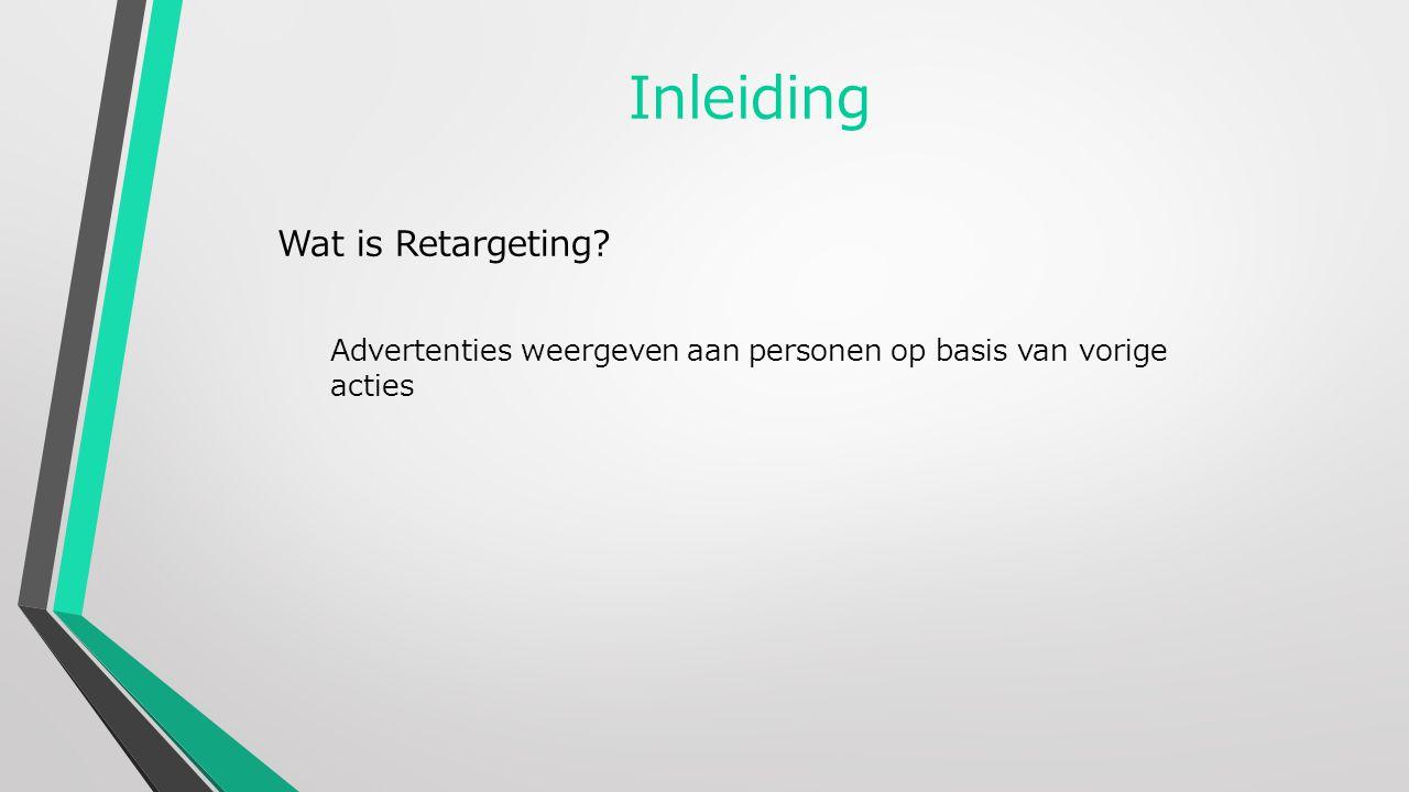 Inleiding Wat is Retargeting Advertenties weergeven aan personen op basis van vorige acties