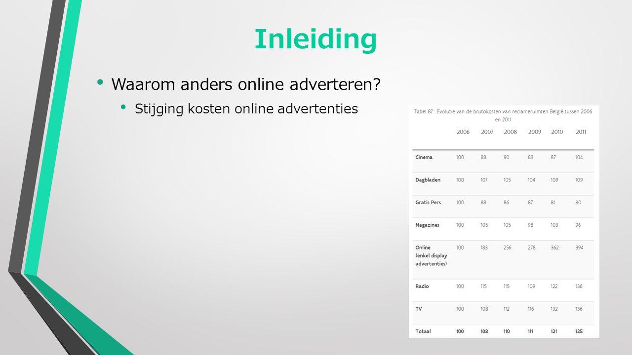Inleiding Waarom anders online adverteren Stijging kosten online advertenties