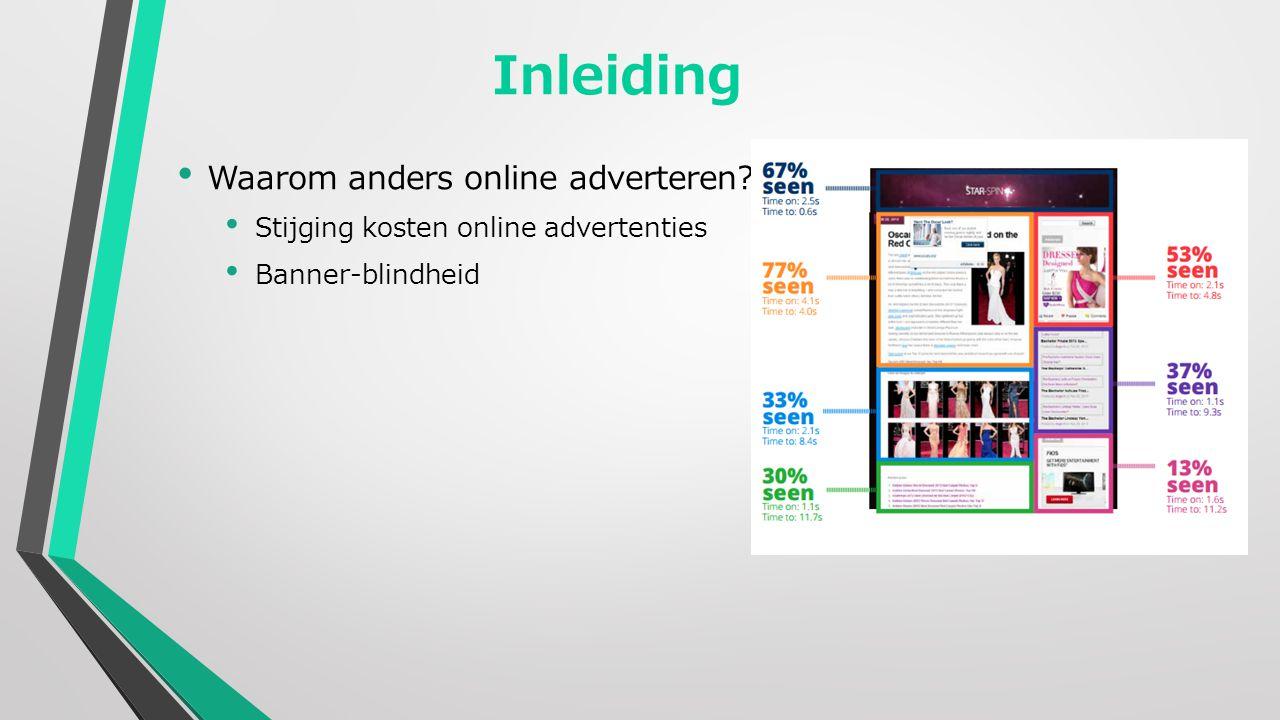 Inleiding Waarom anders online adverteren Stijging kosten online advertenties Banner-blindheid