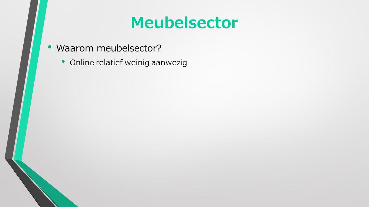 Meubelsector Waarom meubelsector Online relatief weinig aanwezig