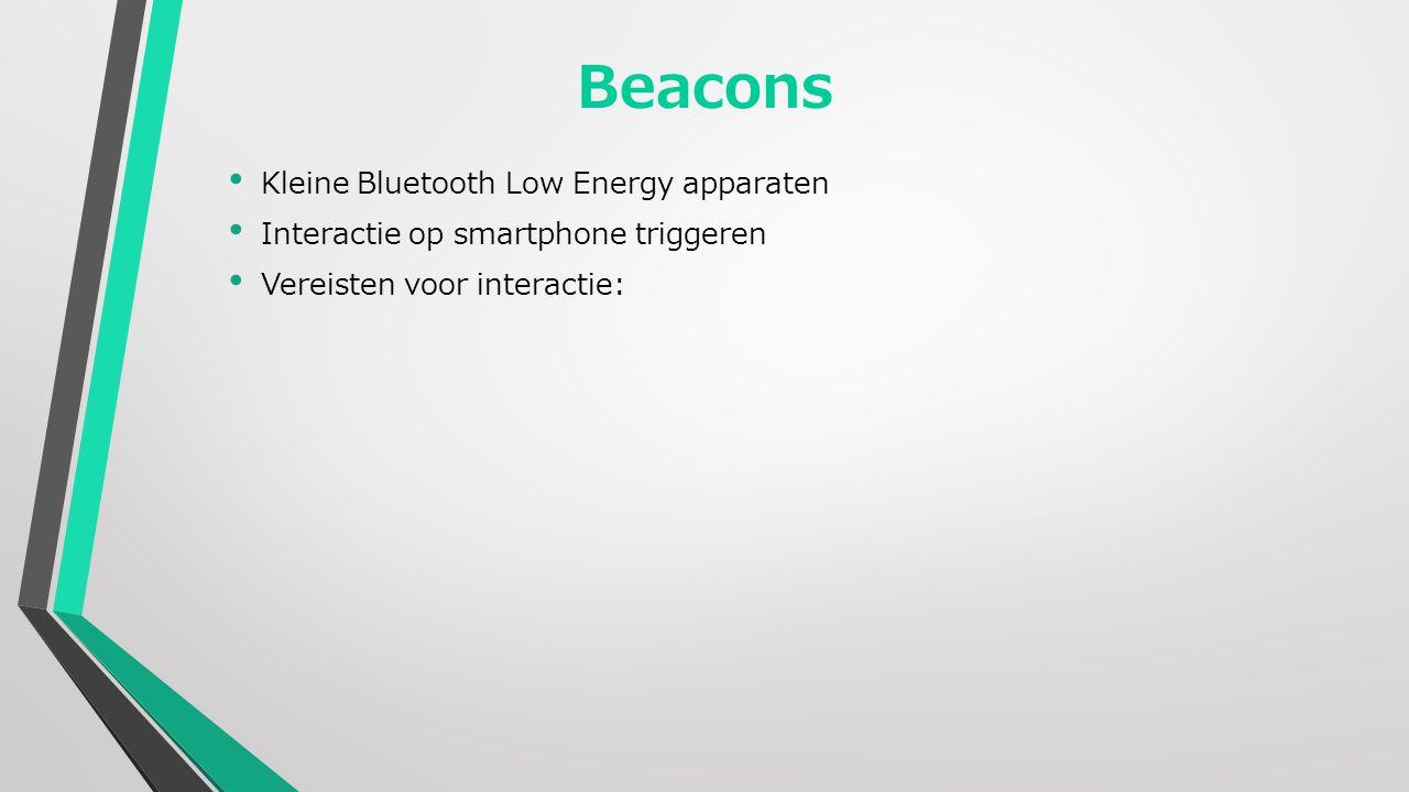 Beacons Kleine Bluetooth Low Energy apparaten Interactie op smartphone triggeren Vereisten voor interactie: