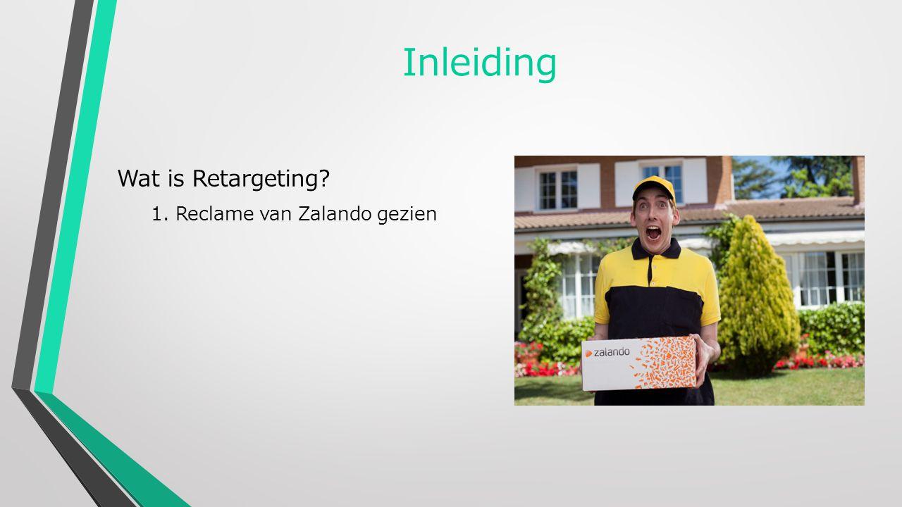 Inleiding Wat is Retargeting 1. Reclame van Zalando gezien