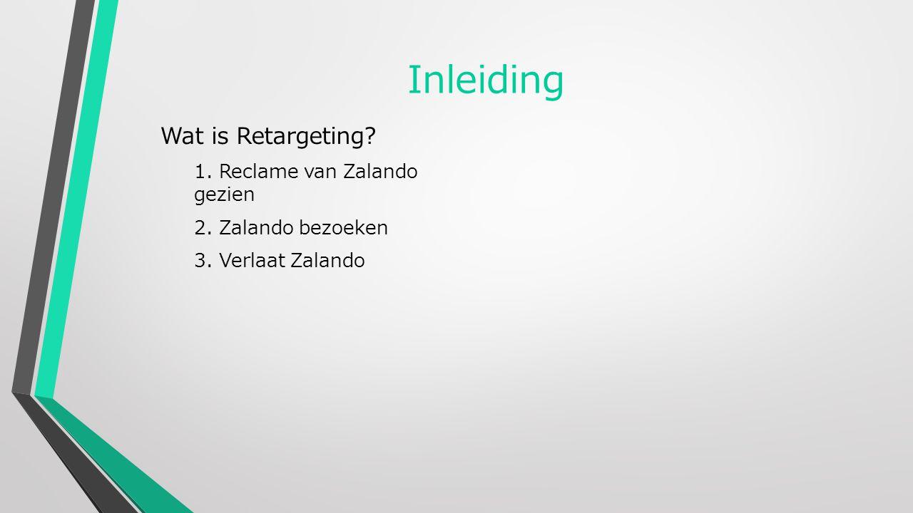 Inleiding Wat is Retargeting 1. Reclame van Zalando gezien 2. Zalando bezoeken 3. Verlaat Zalando